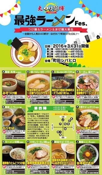 大つけ麺博2016町田第4陣