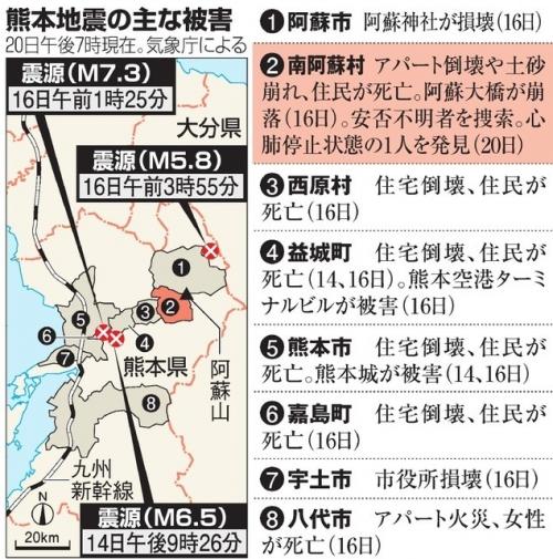 【競馬】熊本大震災を見て学んだこと