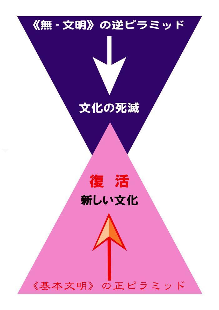 s-s-《無-文明》完成【ストレス300】