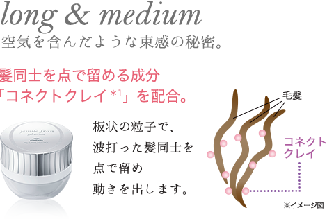 img_lineup_gelcream_illust_column01.png