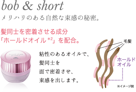 img_lineup_gelcream_illust_column02.png
