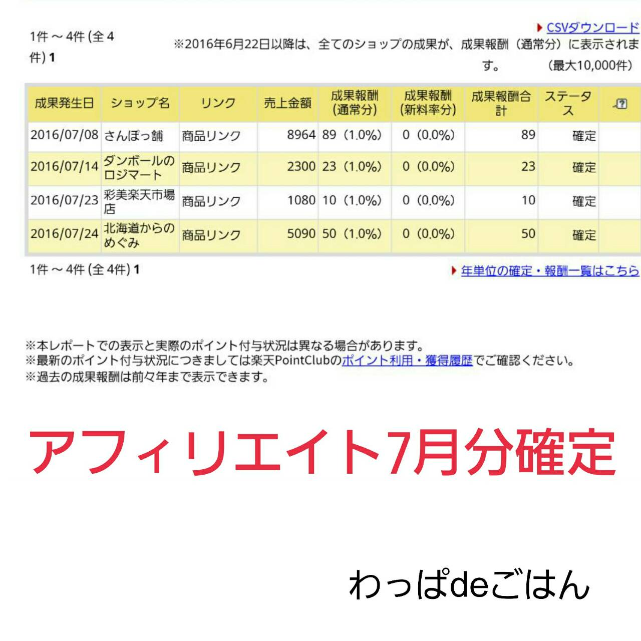 7月分のアフィリエイト収入確定金額