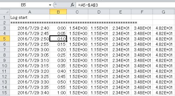 TeraTerm連続測定4