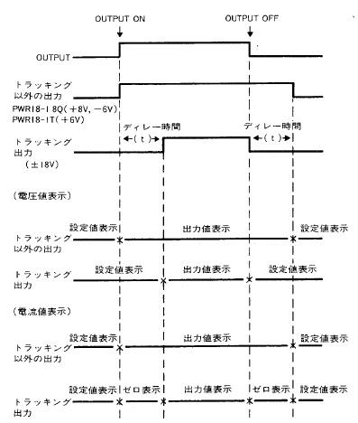 KENWOOD取説図11-1