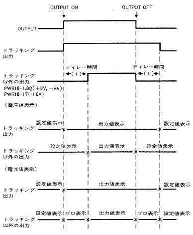 KENWOOD取説図11-2
