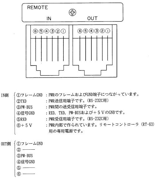 リモコン図3
