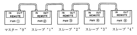リモコン図4