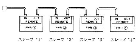リモコン図9