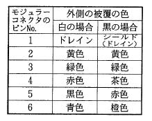 リモコン図14