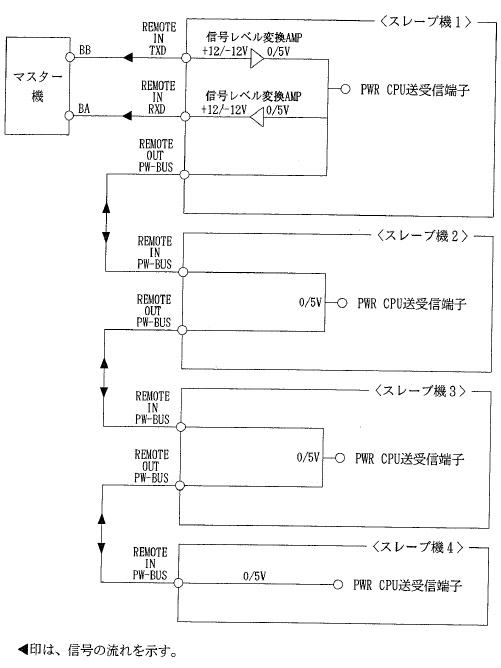 リモコン図15