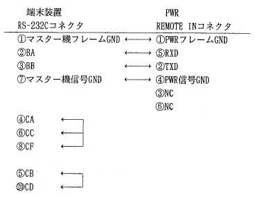 リモコン図11