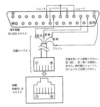 リモコン図12