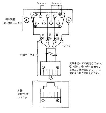 リモコン図13