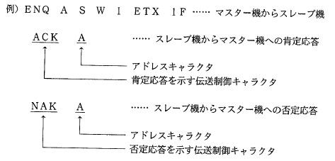 リモコン図19