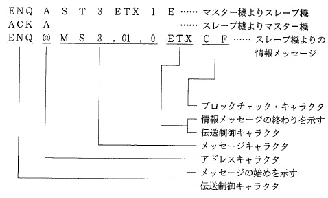 リモコン図20