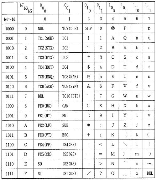 リモコン図16