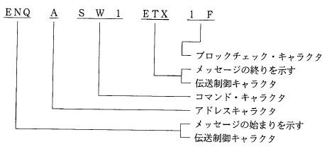 リモコン図17