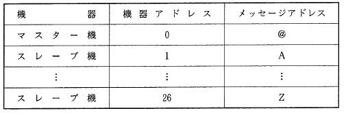 リモコン図23