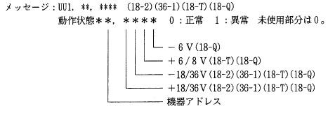 リモコン図29