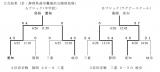第37回関西中学生大会東海ブロック結果_01