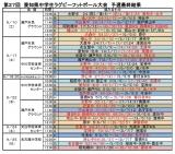 平28県大会リーグ戦進行表・結果(925予選最終)_01