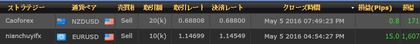 20160505_損益