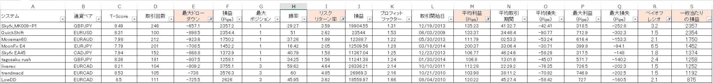 20160606_スクリーニング6