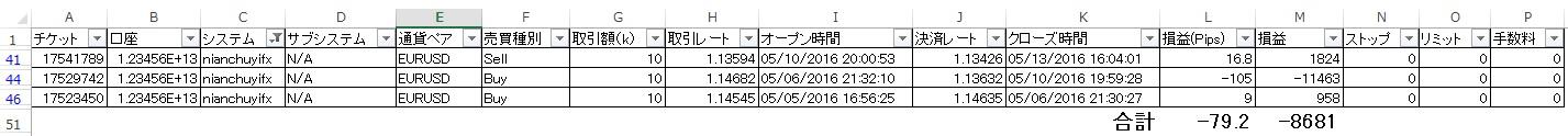 20160627_損益_nianchuifx