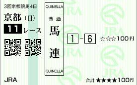 天皇賞春3