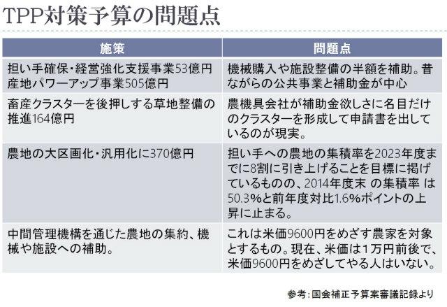 TPP5.jpg