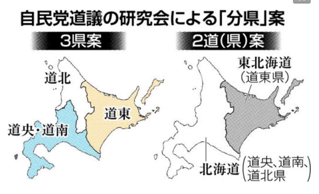 北海道分県