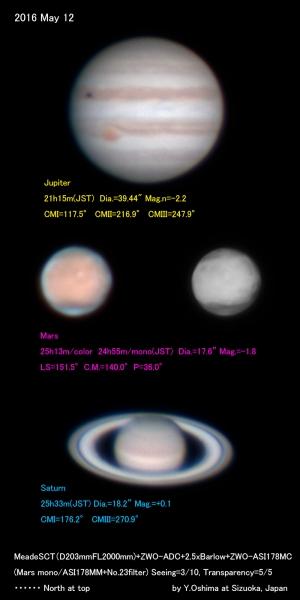 20160512_惑星3態