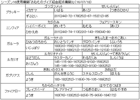 20160718_シーズン16