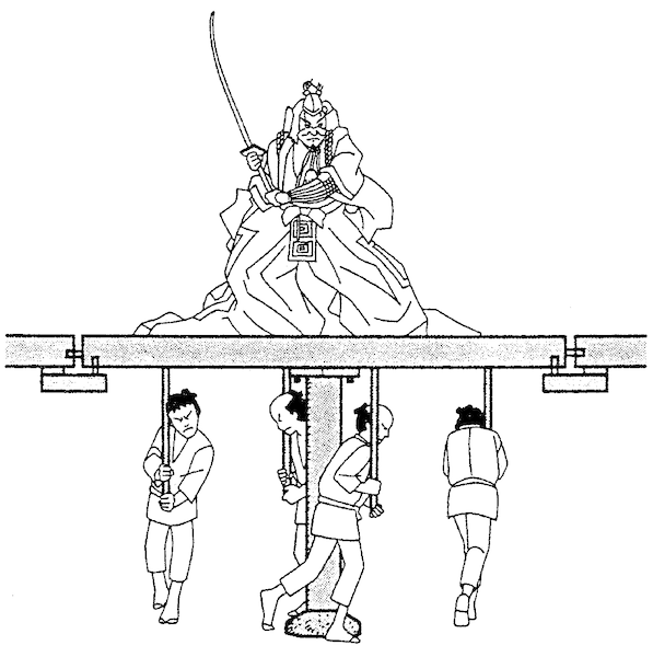 回り舞台の断面図
