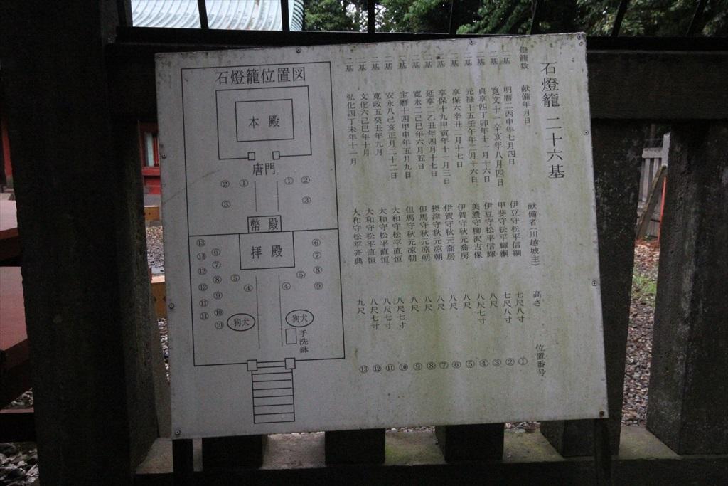 仙波東照宮(国指定重要文化財)_9