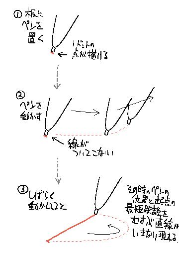 (16_06-01) [おえび、ラグ]