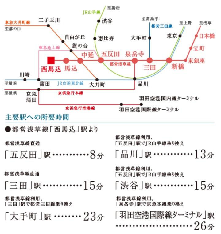西馬込駅路線図