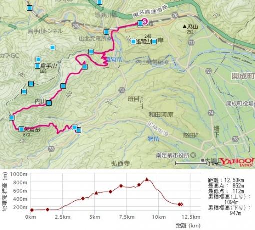 駅からハイクで矢倉岳へ 地図