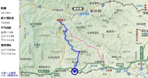 「扇山~権現山~奈良倉山」縦走マップ