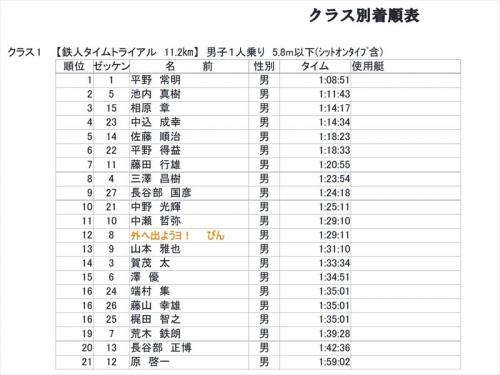 2016_class_result.jpg