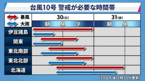 台風10号02