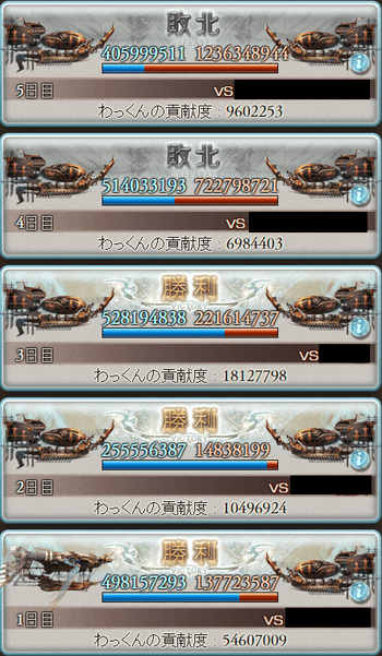 第21回古戦場結果