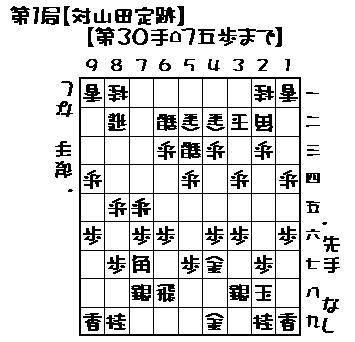 山田定跡3