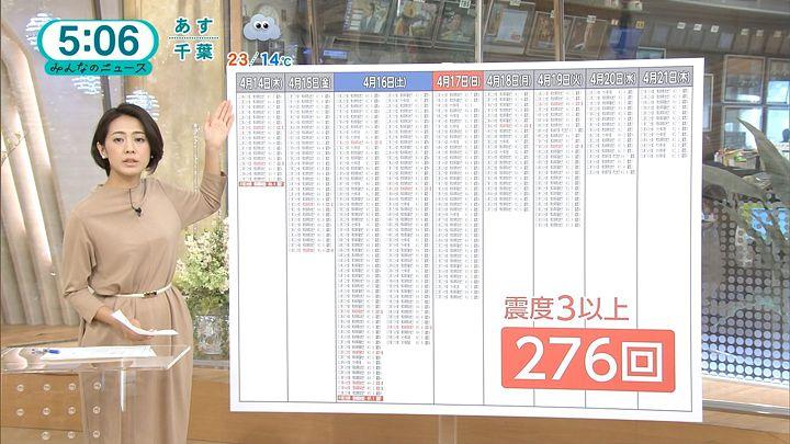tsubakihara20160422_07.jpg
