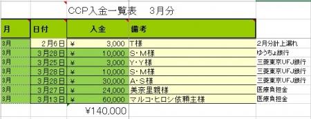 2016-3寄付金・収入