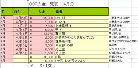 2016-4寄付金・収入