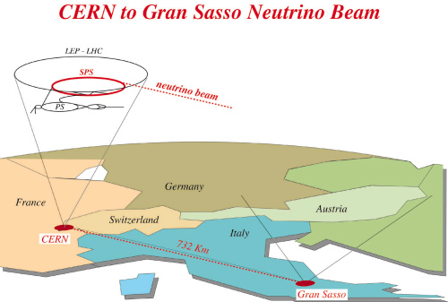 CNGS3 CERN、グランサッソニュートリノ実験