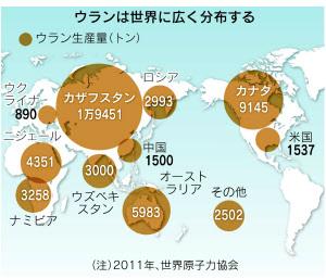 image20130705_002ウランは世界に広く分布する