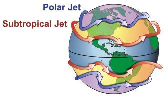 Jetstreamconfig.jpg
