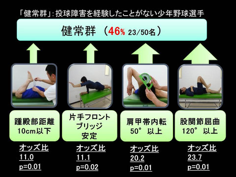 交通事故治療 (12)